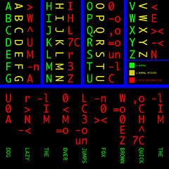 Understanding Full Disk Encryption