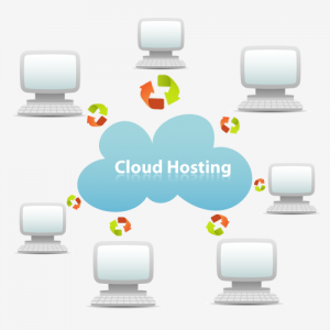 Important Aspects in Cloud Hosting